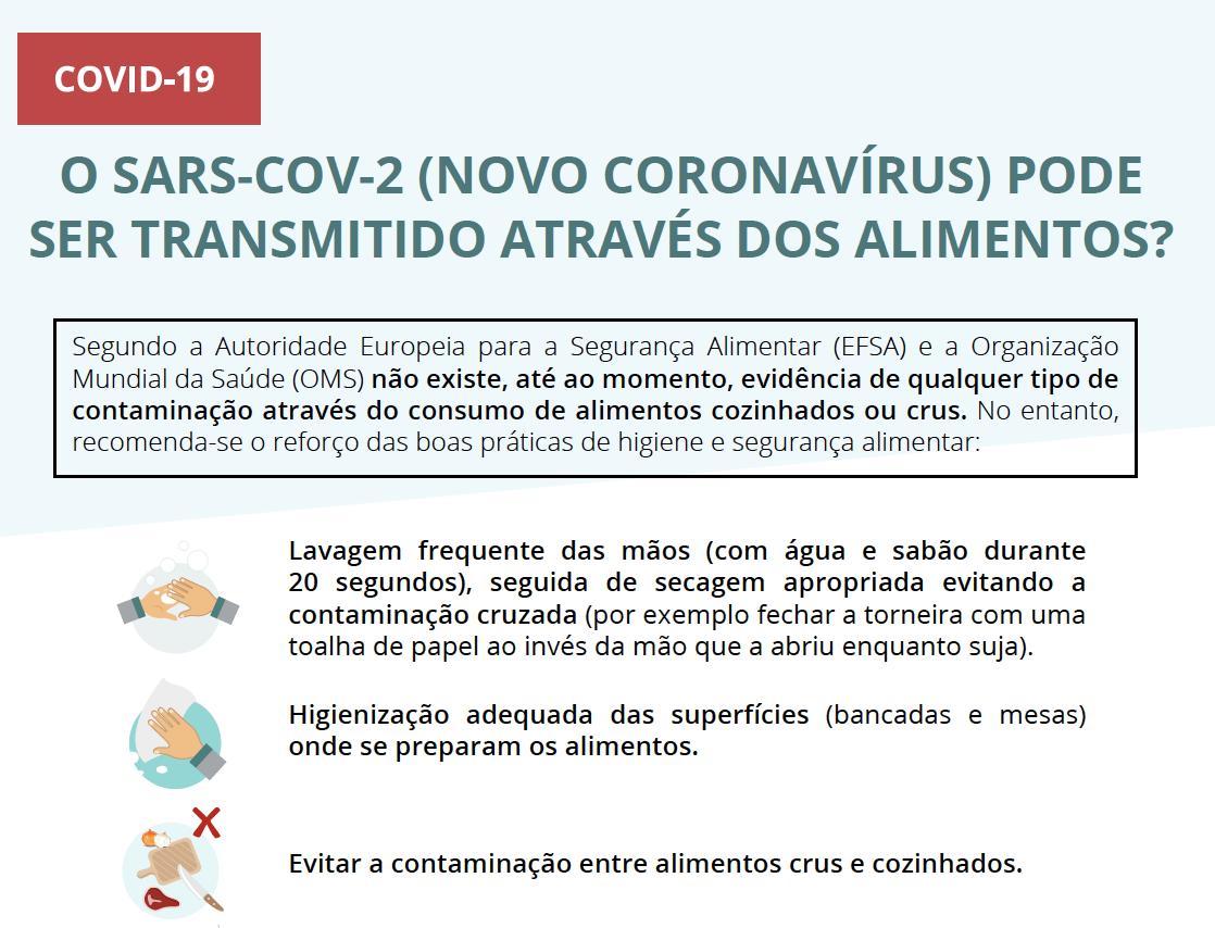 O SARS-COV-2 (novo coronavírus) pode ser transmitido através dos alimentos?